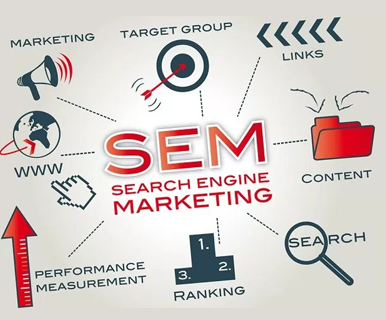 Search Engine Marketing Company in Ahmedabad